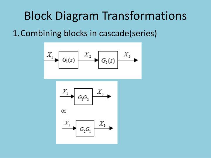 Ppt Of Block Diagram Reduction Worksheet And Wiring Diagram