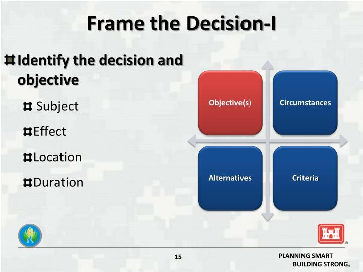 Frame the Decision-I