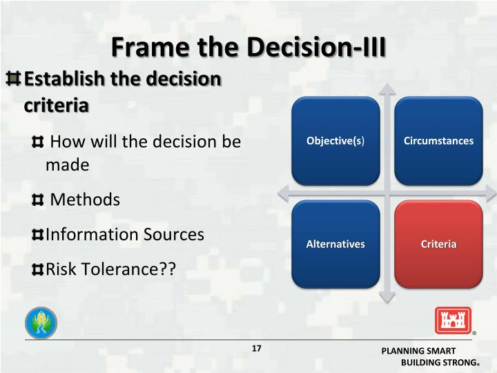 Frame the Decision-III