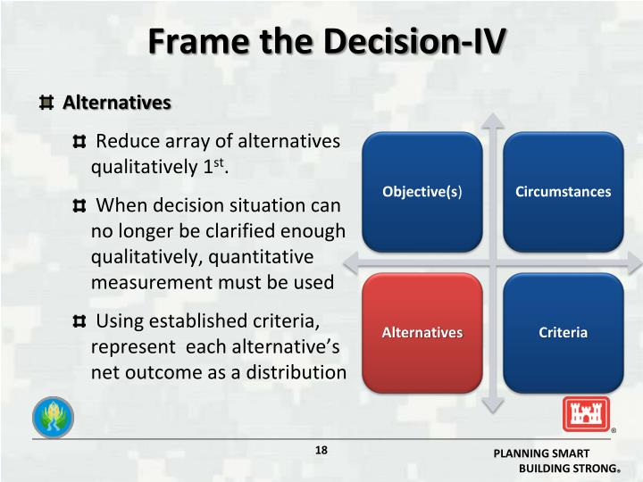 Frame the Decision-IV