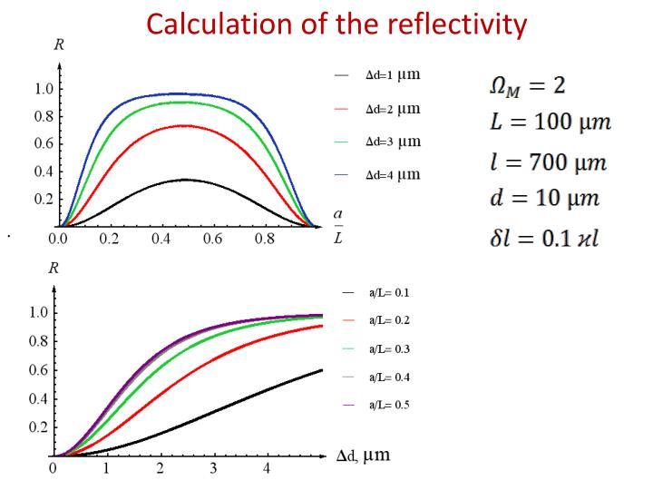 reflectivity Show declension of reflectivity reflectivity ( countable and uncountable plural reflectivities) автоматический перевод.