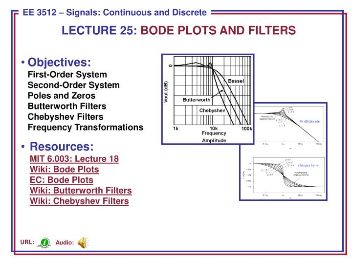 PPT - LECTURE 25: BODE PLOTS AND FILTERS PowerPoint Presentation