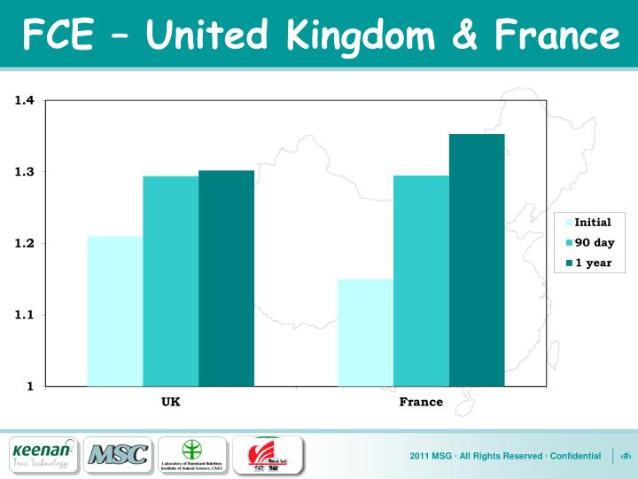FCE – United Kingdom & France