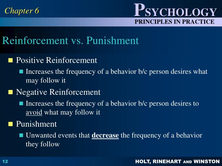 positive negative reinforcement punishment The types of operant conditioning include positive reinforcement, negative reinforcement, positive punishment, and negative punishment below are.