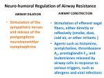 neuro humoral regulation of airway resistance