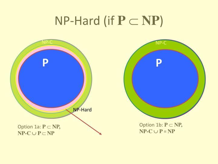NP-Hard (if