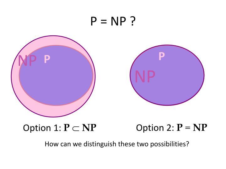 P = NP ?