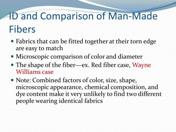 ID and Comparison of Man-Made Fibers
