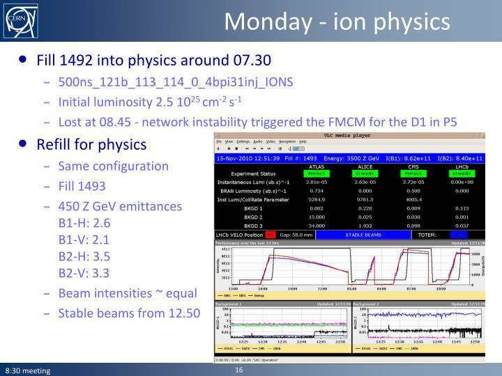 Monday - ion physics