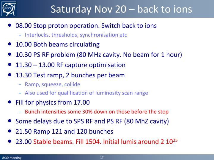 Saturday Nov 20 – back to ions