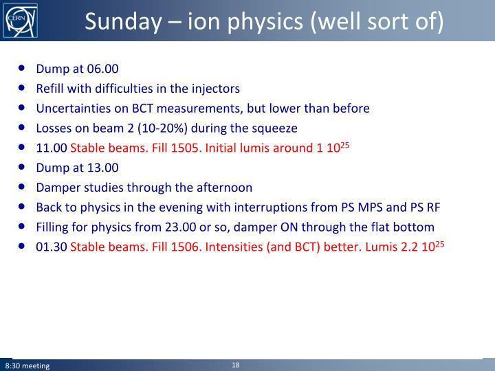Sunday – ion physics (well sort of)