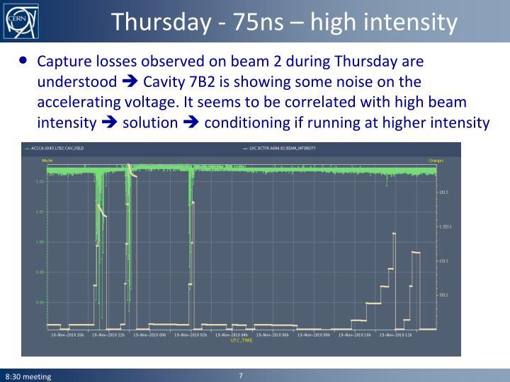 Thursday - 75ns – high intensity