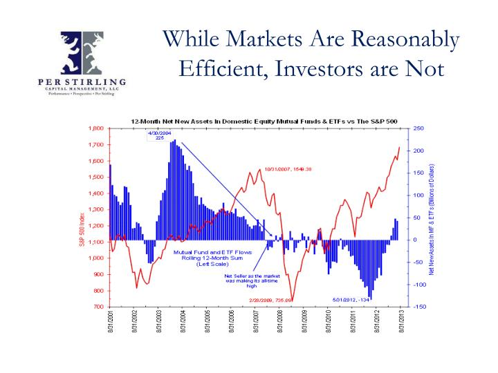 While Markets Are Reasonably Efficient, Investors are Not