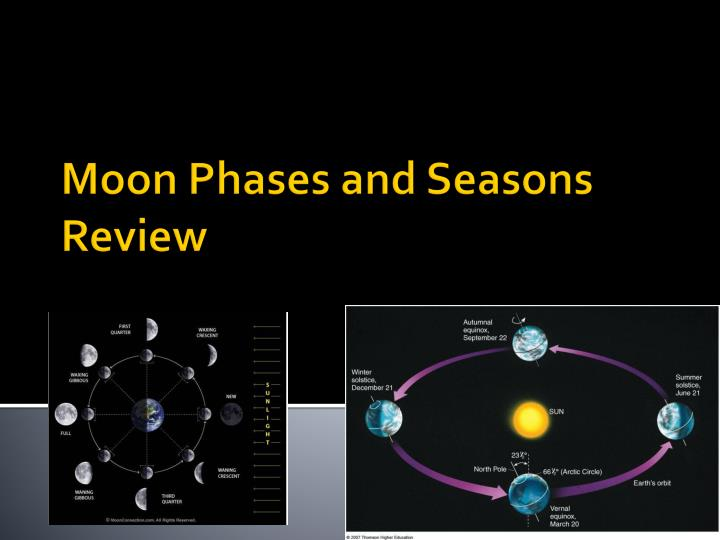 moon phases and seasons review n.