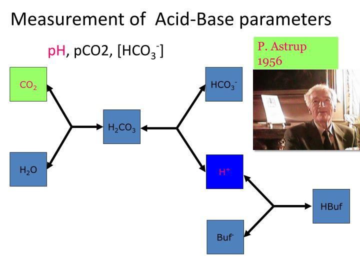 Measurement of  Acid-Base parameters
