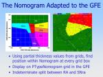 the nomogram adapted to the gfe1