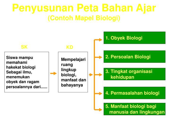 Ppt Pengertian Bahan Ajar Powerpoint Presentation Id 2426618