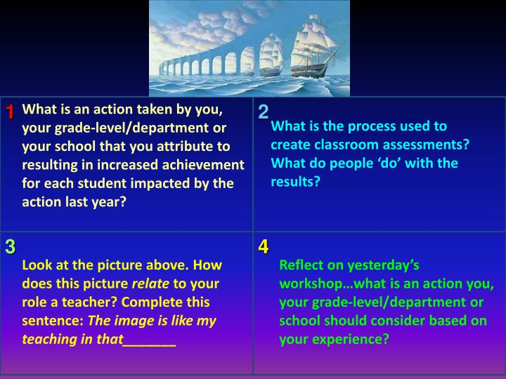 What is an action taken by you, your grade-level/department or your school that you attribute to resulting in increased achievement for each student impacted by the action last year?