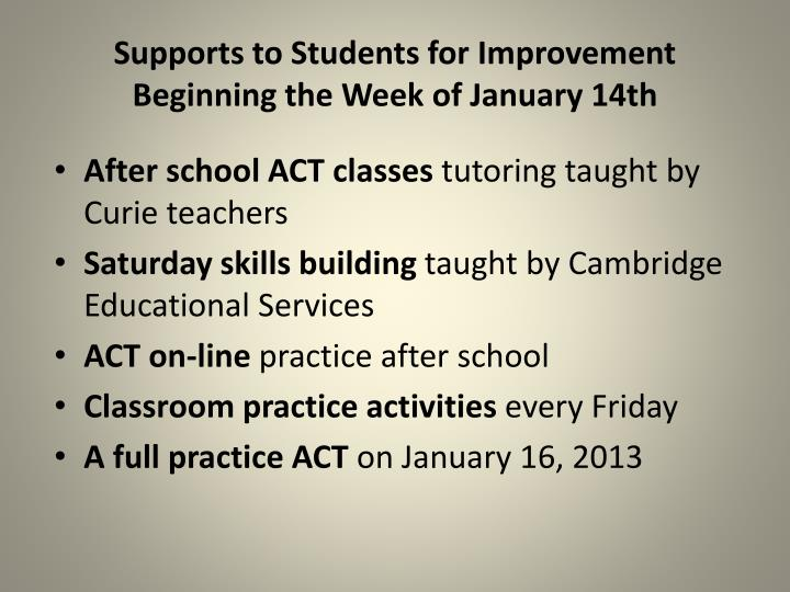 Supports to Students for Improvement Beginning the Week of January 14th