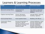 learners learning processes