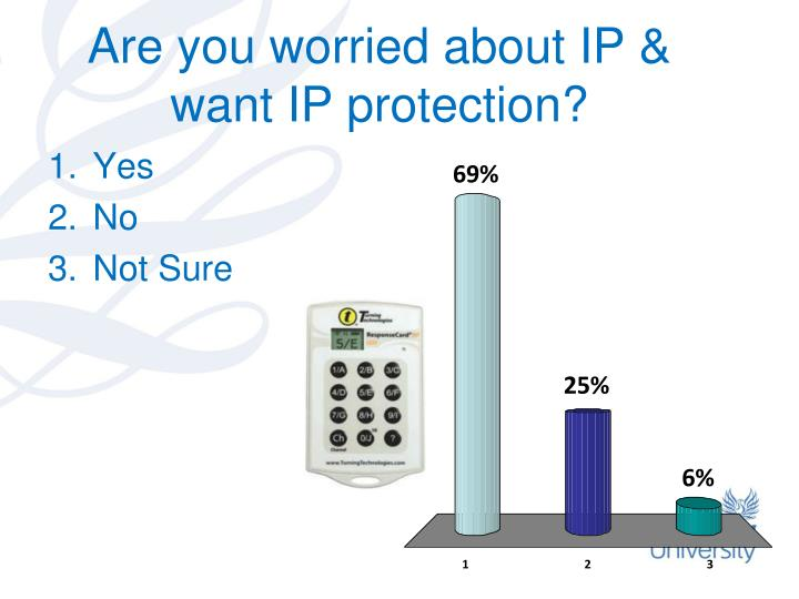 Are you worried about IP & want IP protection?