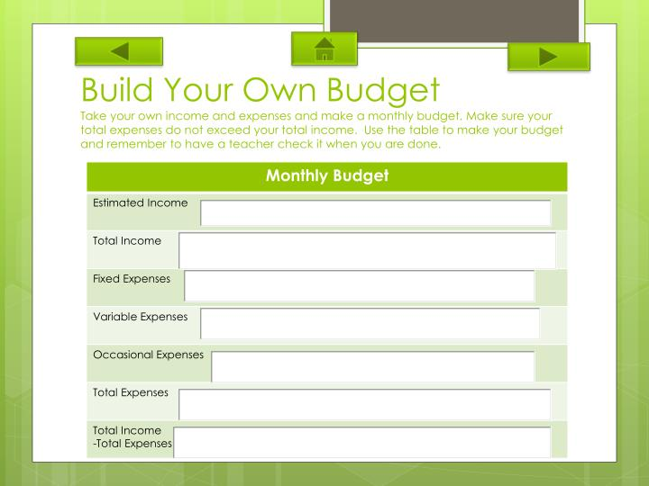 Ppt Budgeting Using Your Money Wisely Powerpoint Presentation