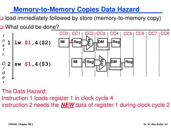 Memory to memory copies data hazard
