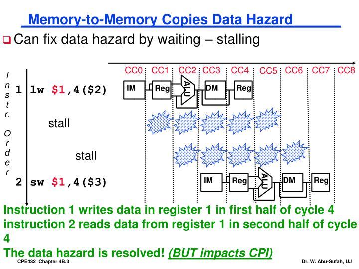 Memory to memory copies data hazard1