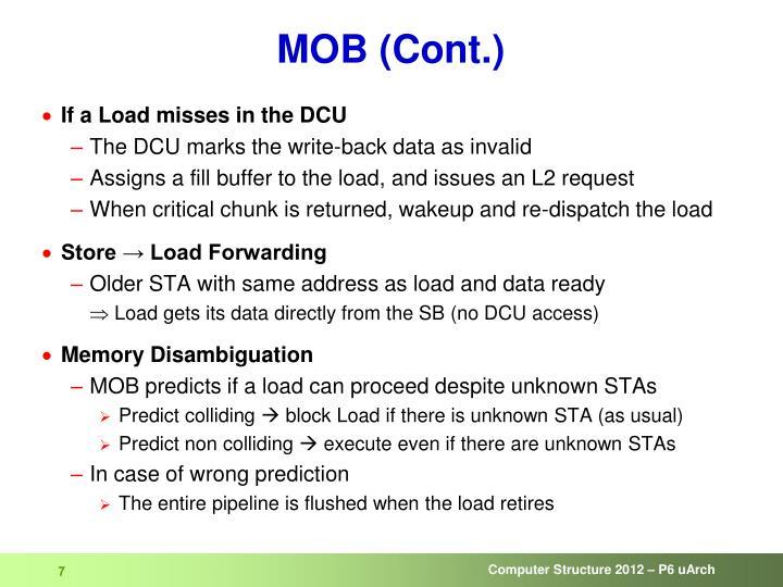 MOB (Cont.)