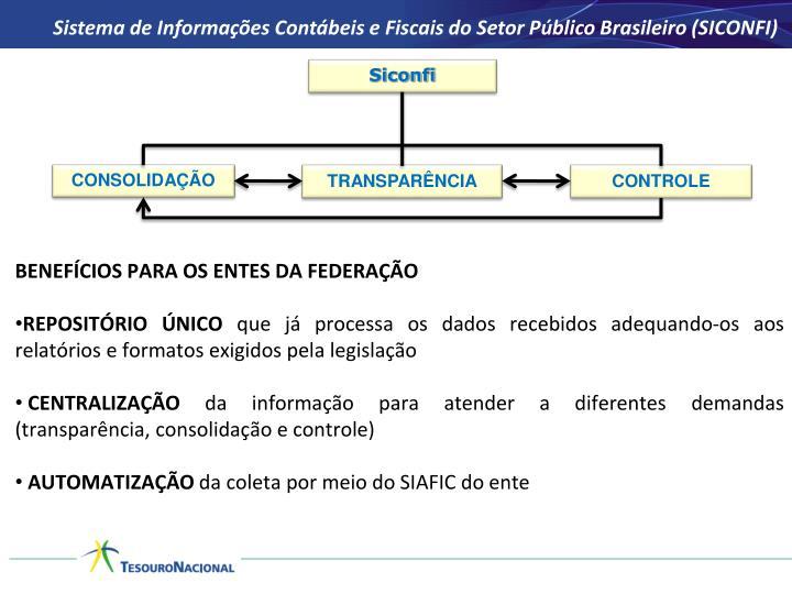 Sistema de Informações Contábeis e Fiscais do Setor Público Brasileiro (SICONFI)