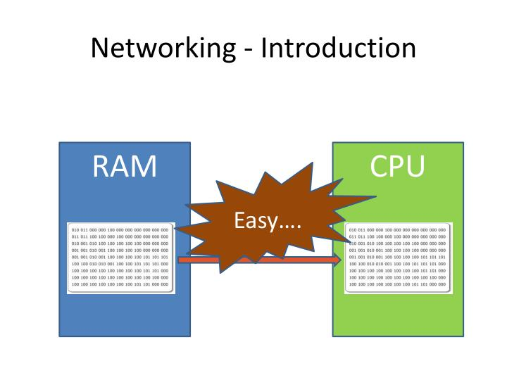 Networking introduction1