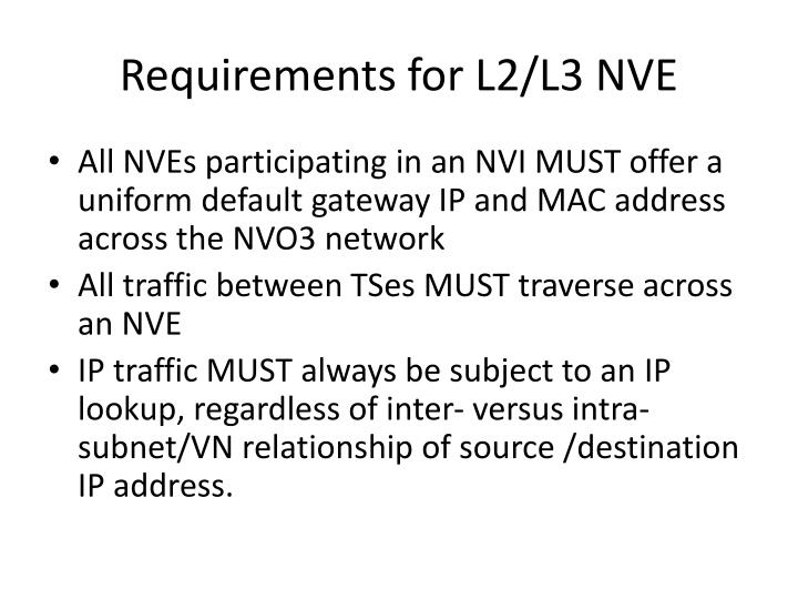 Requirements for L2/L3 NVE