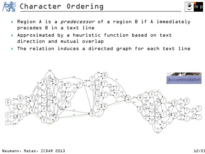 Character Ordering