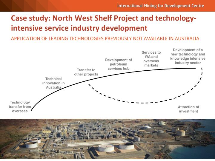 Mine Development Services : Ppt mining supplies and innovation an opportunity for