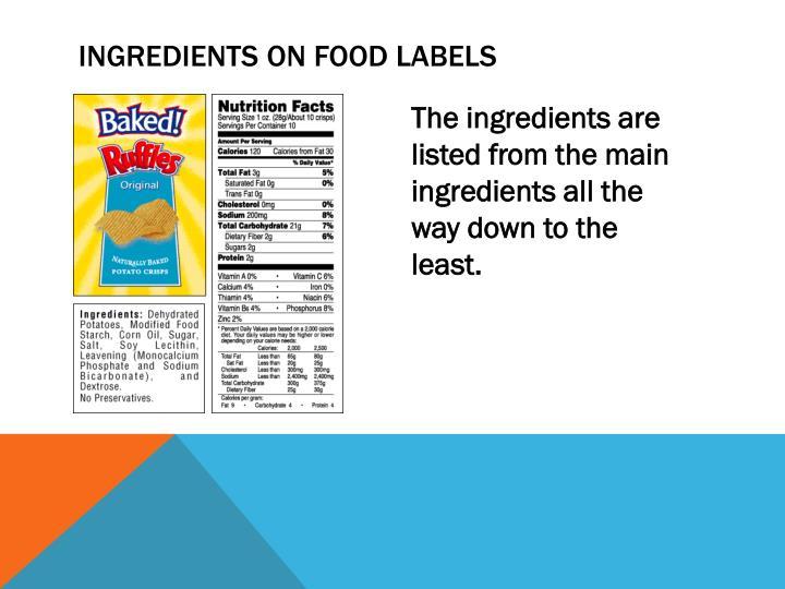 Ingredients on food labels