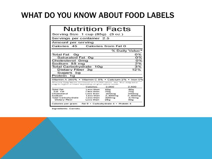 What do you know about food labels
