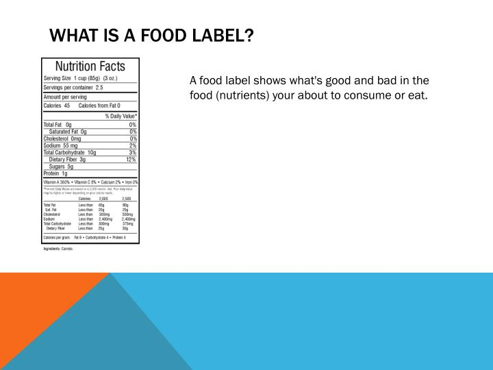What is a Food Label?