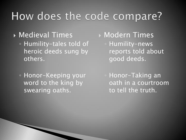 How does the code compare?