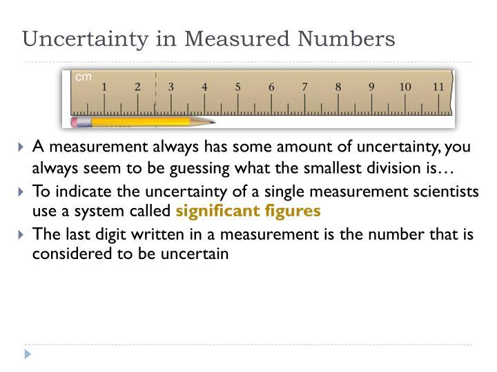 Uncertainty in Measured Numbers