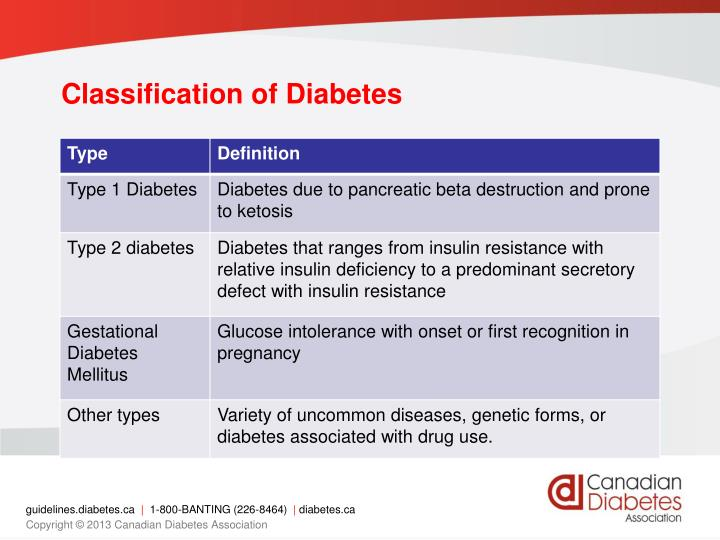 PPT - Definition, Classification and Diagnosis of Diabetes ...