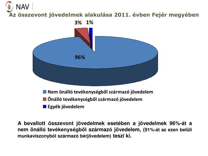 Az összevont jövedelmek alakulása 2011. évben Fejér megyében