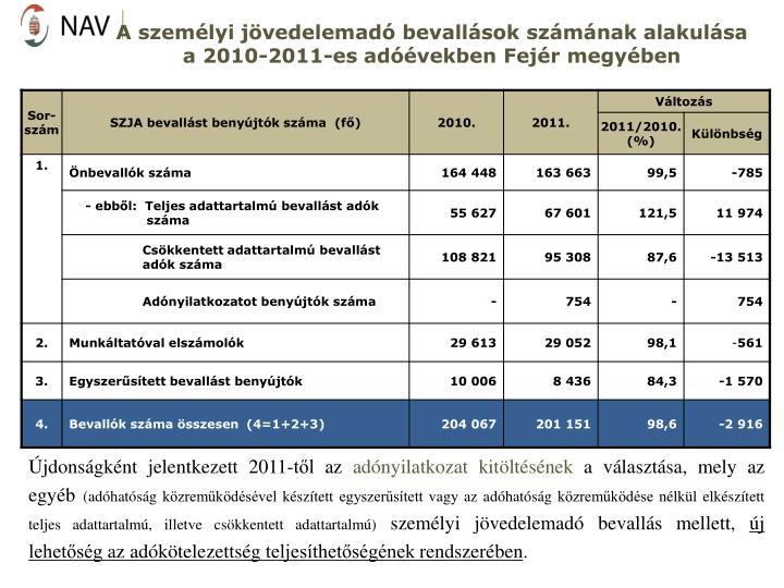 A személyi jövedelemadó bevallások számának alakulása  a 2010-2011-es adóévekben Fejér megyében