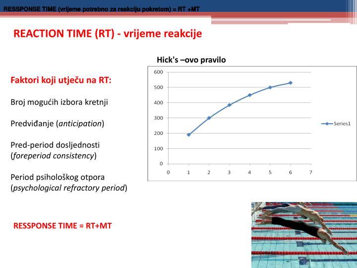 RESSPONSE TIME (vrijeme potrebno za reakciju pokretom) = RT +MT