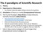 the 4 paradigms of scientific research