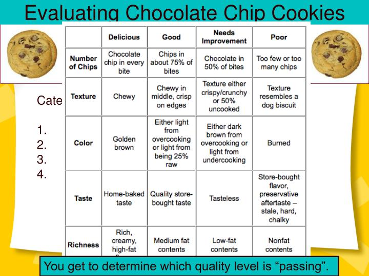 Evaluating Chocolate Chip Cookies