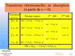 transitions vibrationnelles en absorption partir de u 0