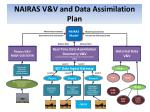 nairas v v and data assimilation plan
