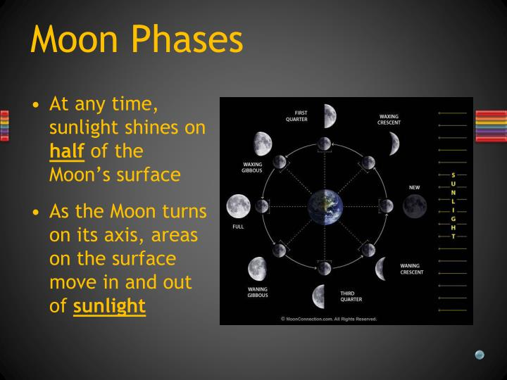Moon phases1