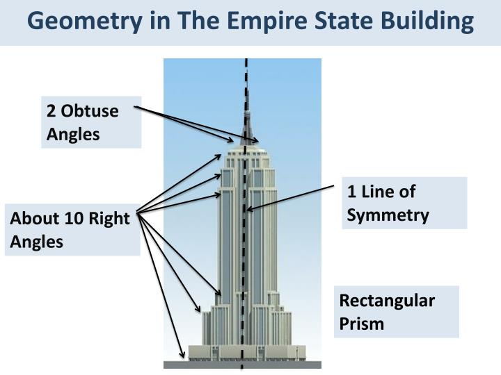 Drawing Smooth Lines In Powerpoint : Ppt empire state building geometry and architecture