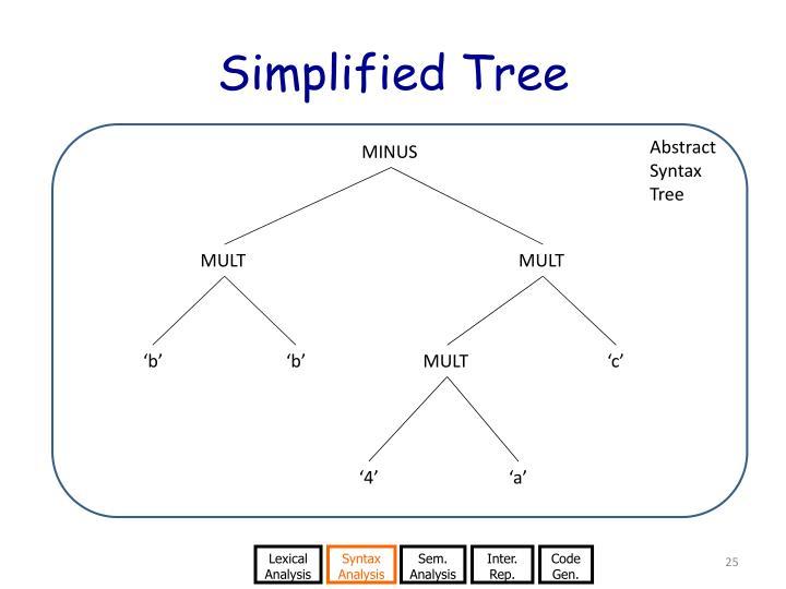Simplified Tree